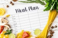 7 Meal Planning Blogs to Make You Look Like a Chef